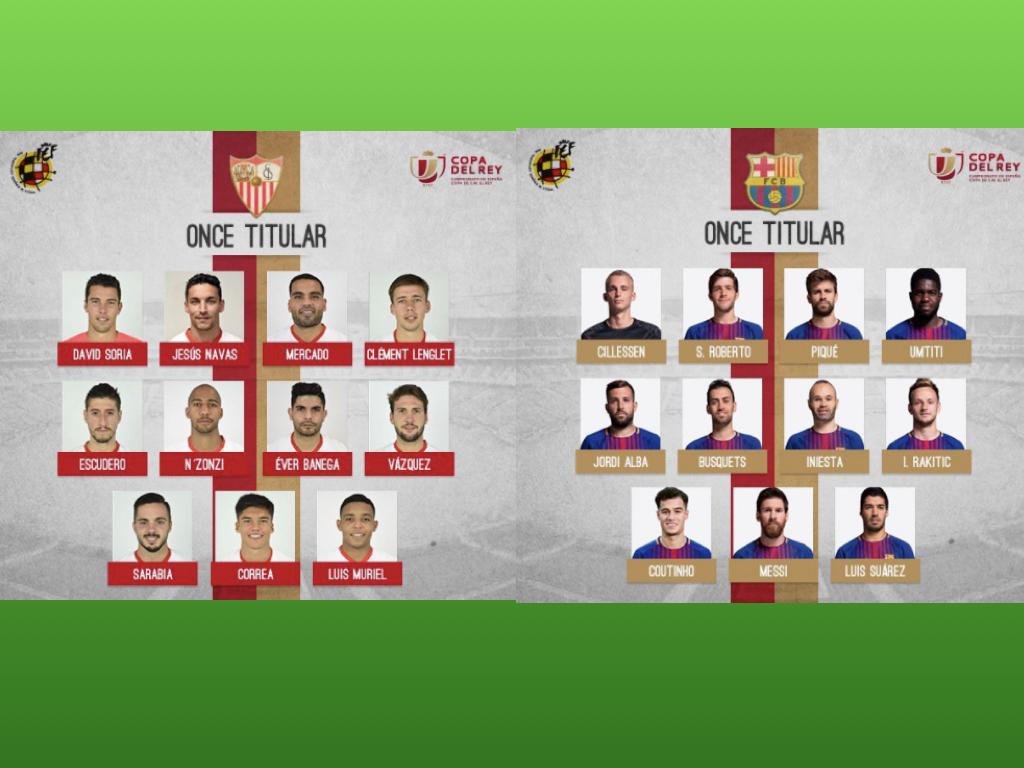 Tactical Analysis Copa Del Rey Fc Barcelona Sevilla Fc Longomatch